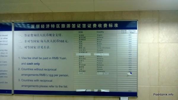 ceny za wyrobienie wizy do strefy Shenzhen na granicy - kwiecień 2013